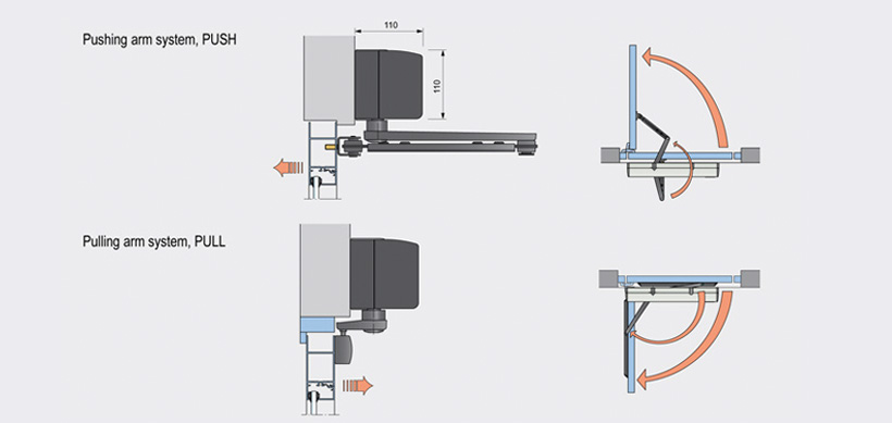 swing tech swing units automation door system installations record dfa 127 wiring diagram at aneh.co